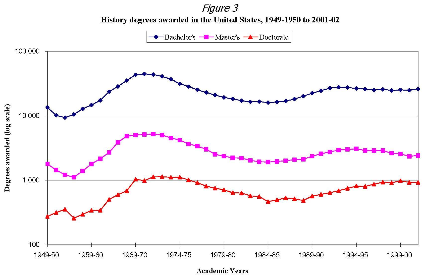 stats term paper