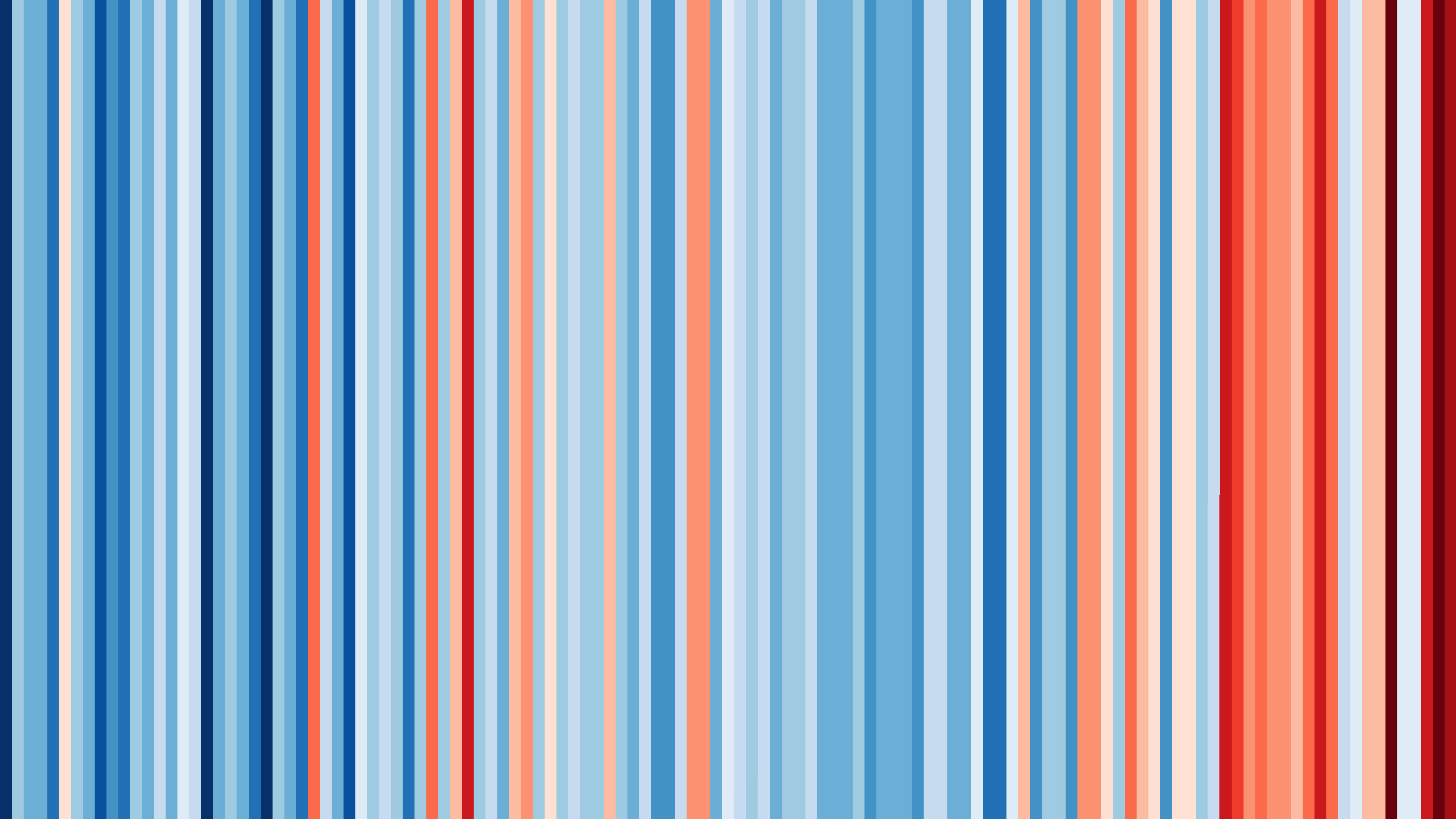 Annual temperatures for the contiguous United States from 1895 to 2017. The color scale goes from 50.2°F (dark blue) to 55.0°F (dark red).