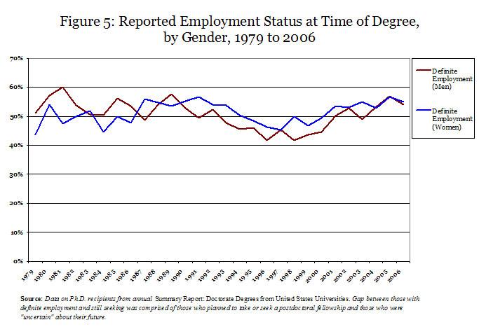 Number of History PhDs Rising Again, but Job Openings Keep Pace   AHA
