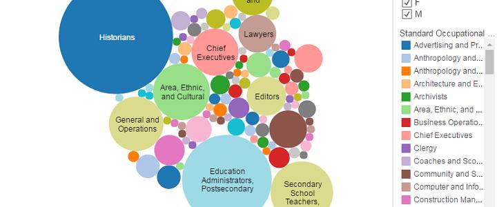 Higher modern studies checks and balances essay